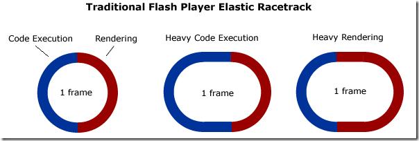 elasticracetrackexport